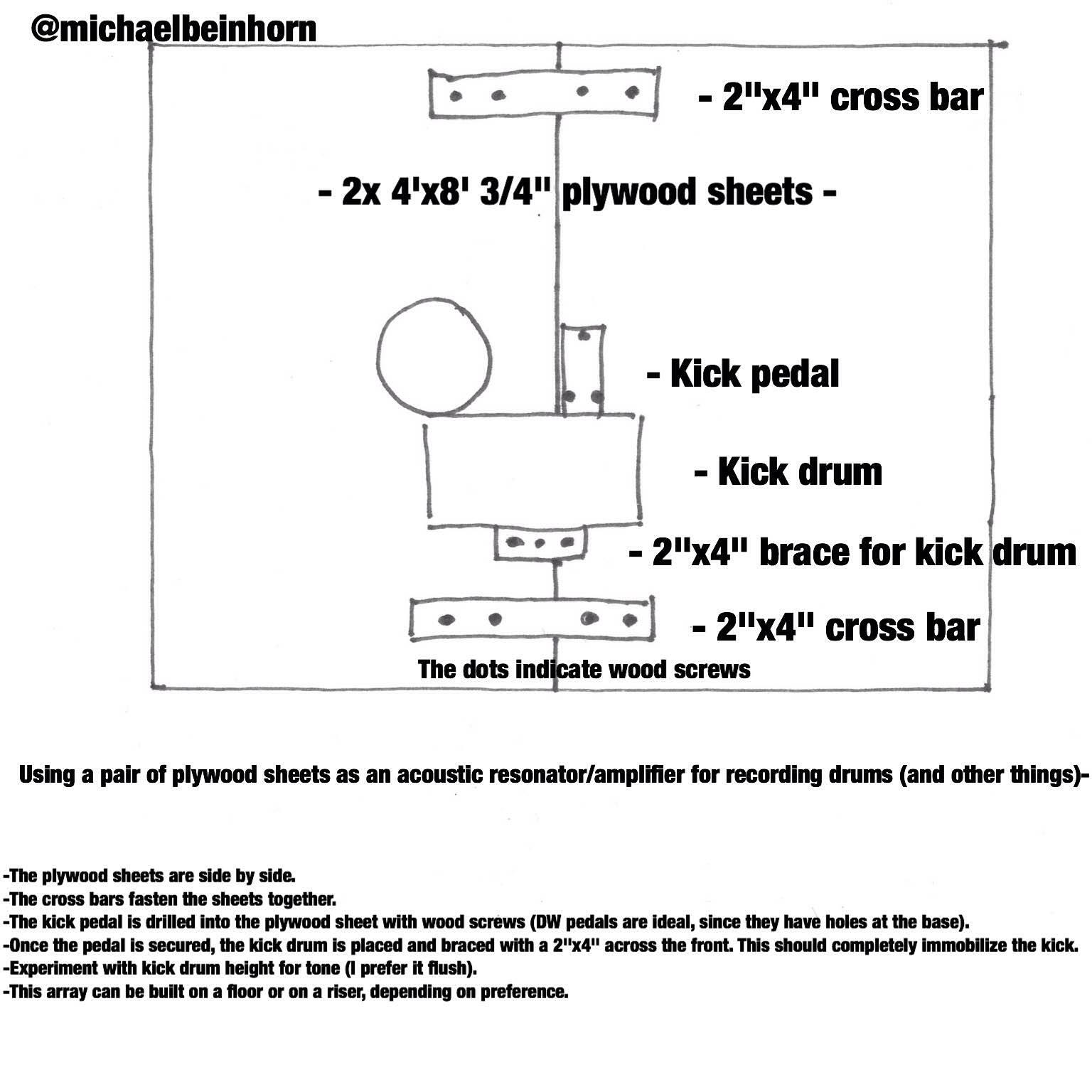 RSR009 - Michael Beinhorn - Unlocking Creativity - Drum Platform Design